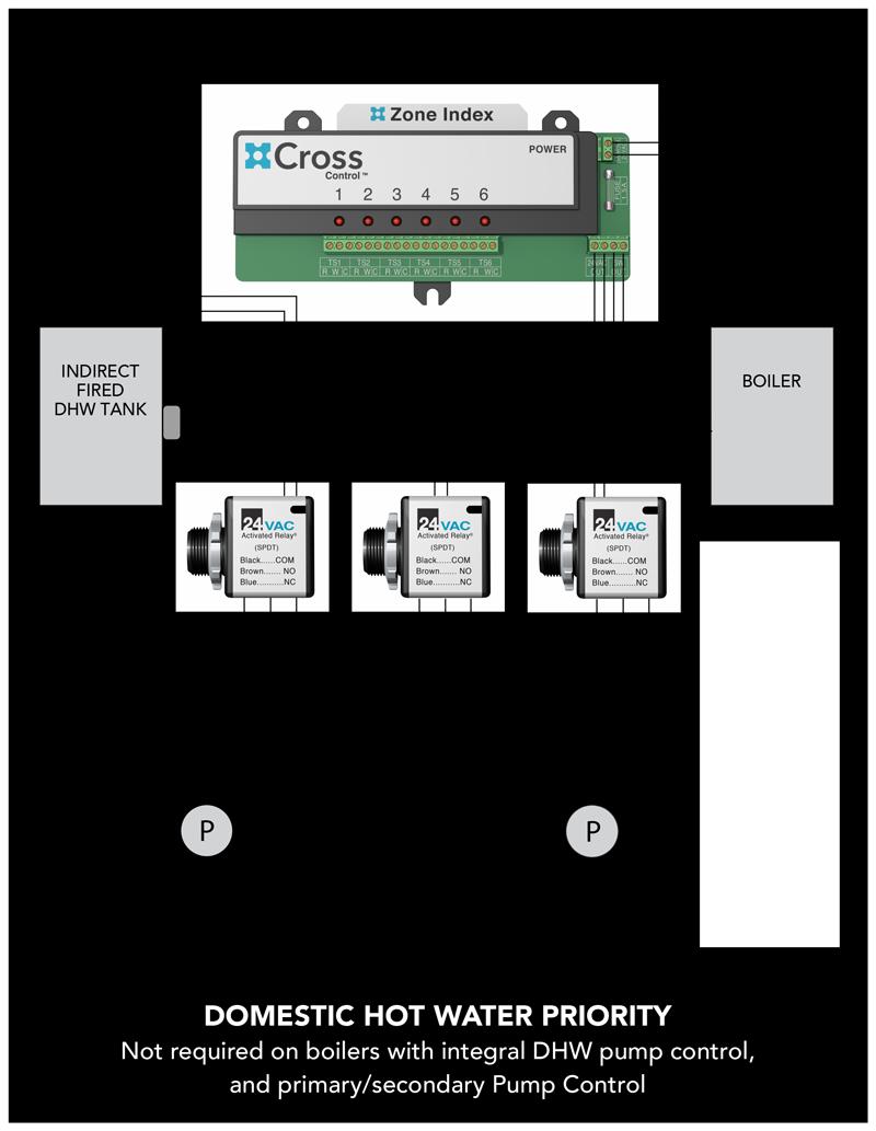 Wiring Diagrams  U2013 Cross Manifold